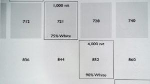Pomimo niższej jasności, odcienie w przedziale do ok. 2 000cd/m2 są rozróżnialne.
