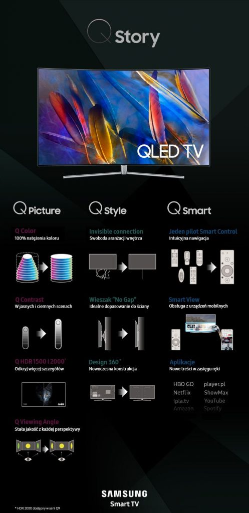 samsung_qled_tv_infografika