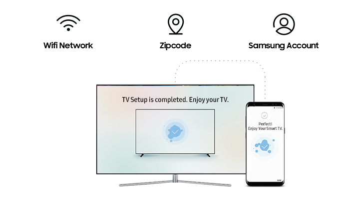 Samsung smart tv ces 2018