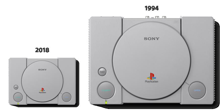 PlayStation Classic porównanie z psx
