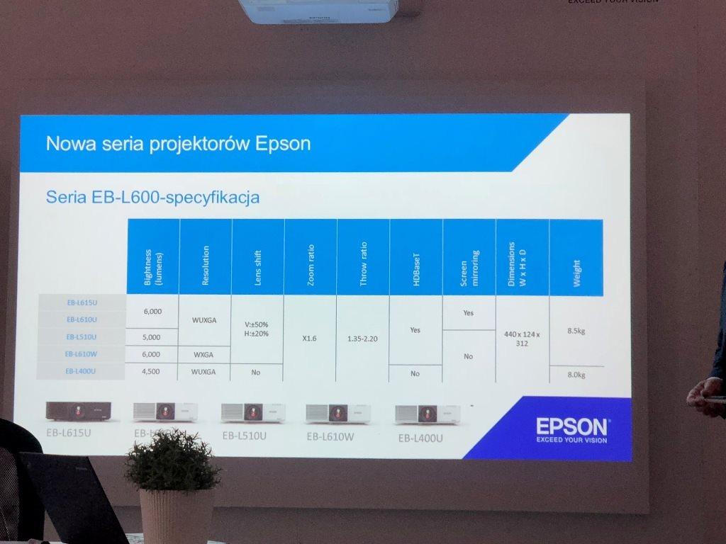 Konferencja Epson Warszawa
