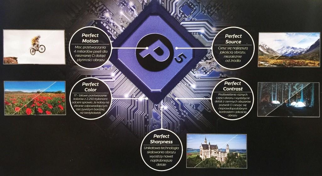 Procesor obrazu P5 Philips