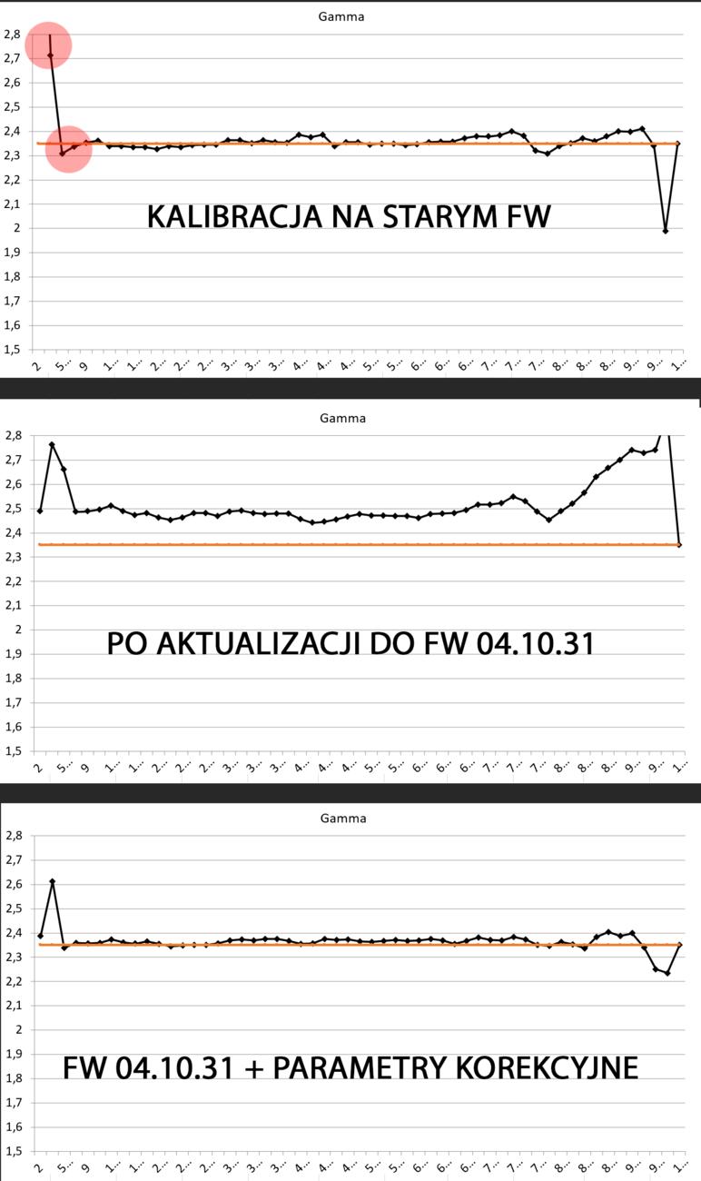 LG OLED soft firmware 04.10.31 kalibracja