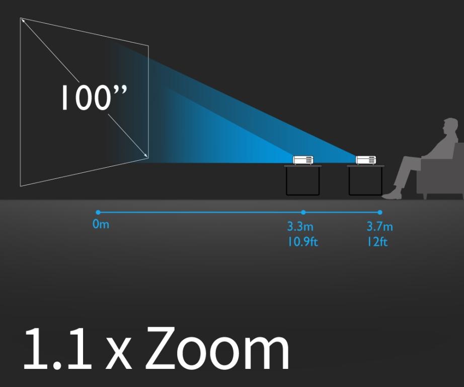 BenQ_TK800M_zoom premiera