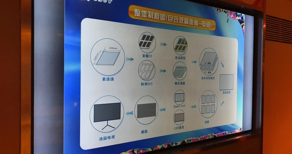 TCL Chiny relacja fabryka 2019