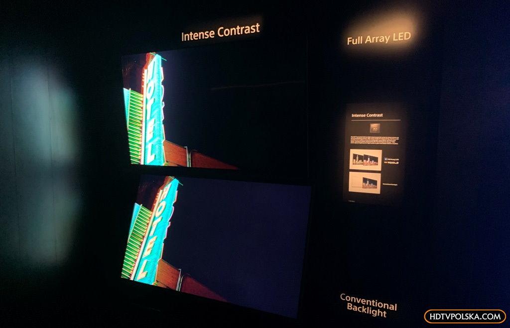 Nowe telewizory Sony OLED i LCD na 2020 rok. Pierwsze testy 11