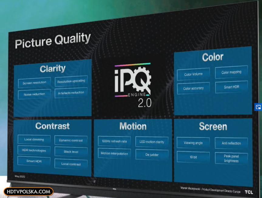 Test TCL C81 zapowiedź testu telewizor 120Hz 3
