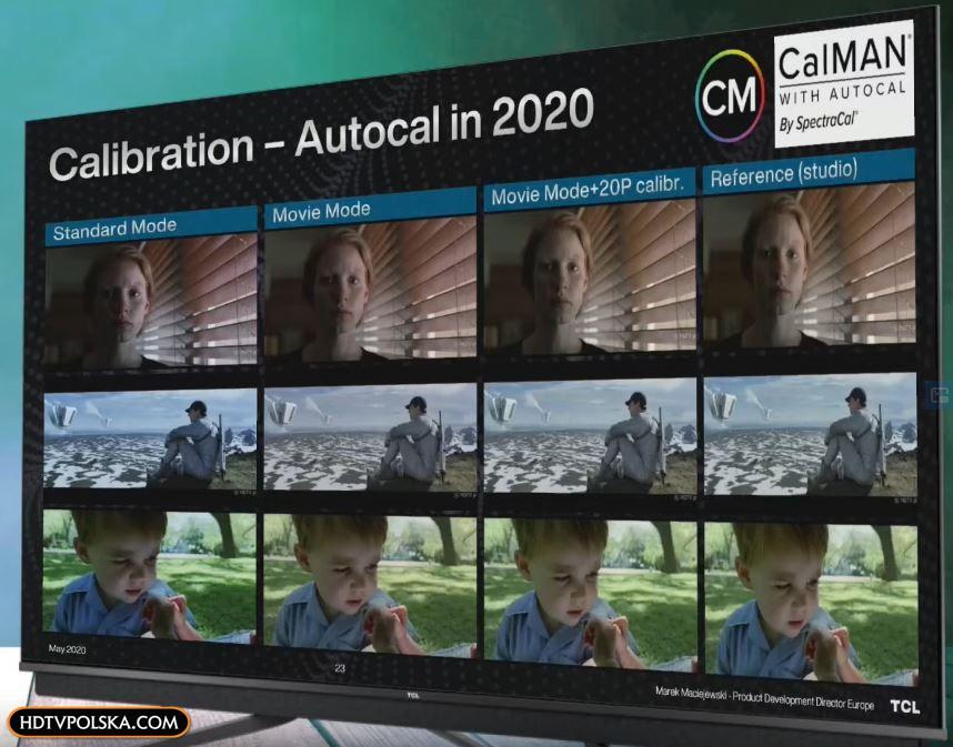 Test TCL C81 zapowiedź testu telewizor 120Hz 4