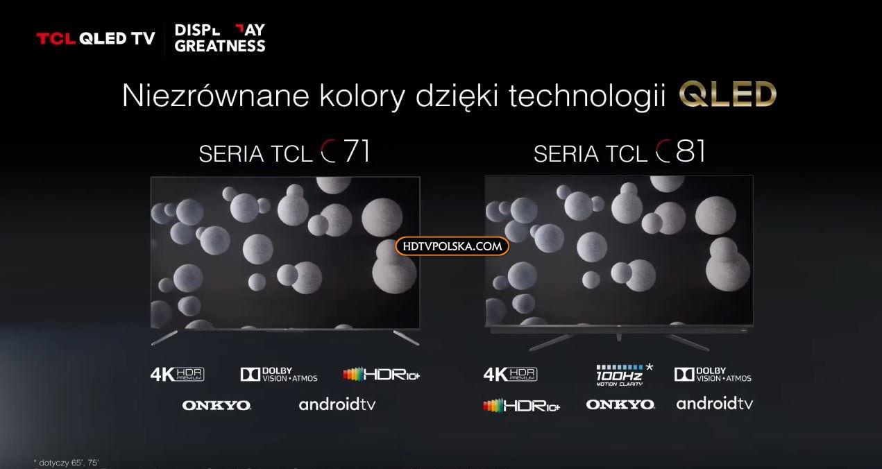 Test TCL C81 zapowiedź testu telewizor 120Hz 5