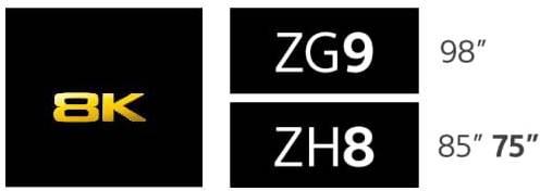 Sony ZH8 8K test przekątne