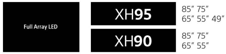 Test Sony XH90 telewizor rozmiary