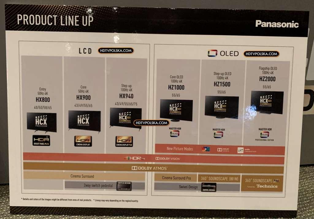 Linia telewizorów LCD OLED 2020 Panasonic 1