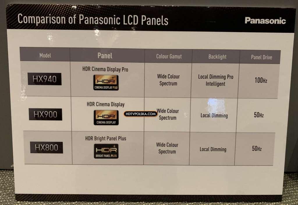 Linia telewizorów LCD OLED 2020 Panasonic 2