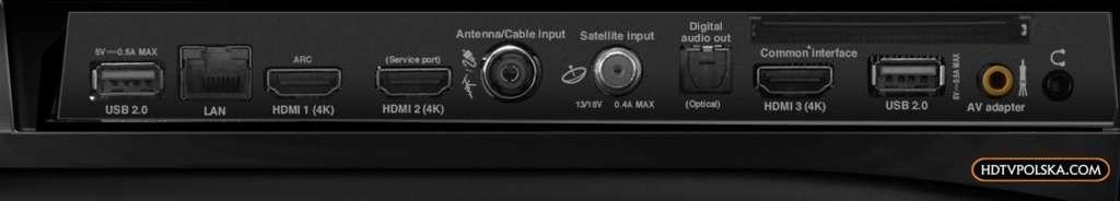 Test telewizor TCL P715 złącza hdmi